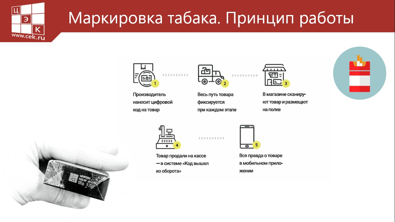 реальная автоматизация продуктовой сети